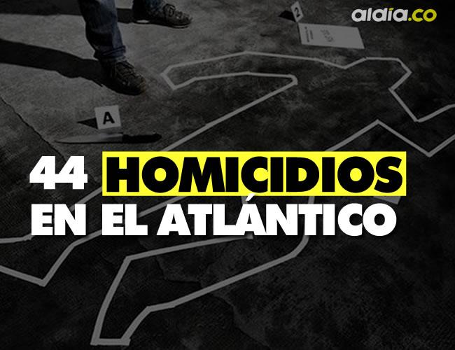 El recuento de los crímenes que han azotado al departamento durante el mes de julio | AL DÍA.CO